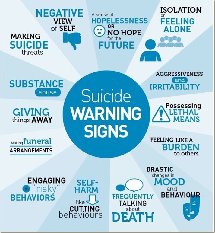 Warning Signs Suicide